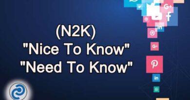 N2K Meaning in Snapchat